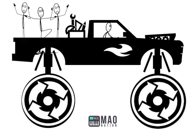 Tous les éléments de la progression au quotidien en MAO